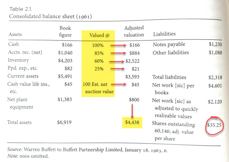 buffett-net-net-working-capital